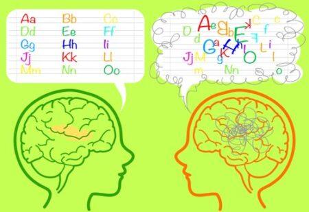 Ordblindhed hører ind under kategorien indlæringsbesvær. På billedet ses illustration af to hoveder med hver sin taleboble. Den ene indeholder systematisk opstillede bogstaver, hvor den anden indeholder et mylder af sammenrodede bogstaver.